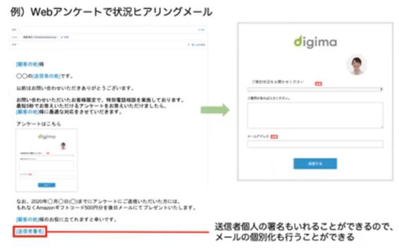 Webアンケートメール