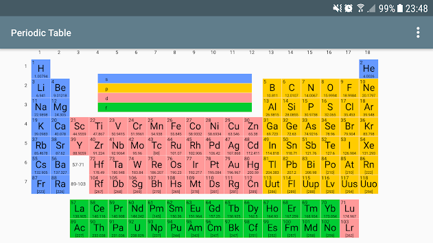 Download periodic table of elements by sylvain saurel apk latest periodic table of elements by sylvain saurel poster urtaz Images