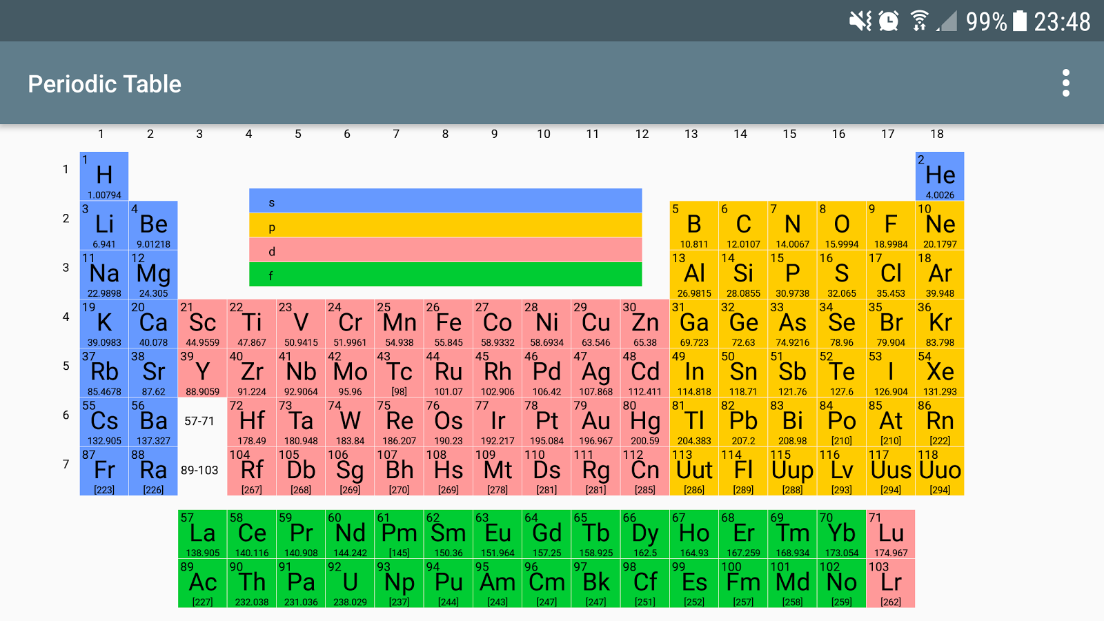 Periodic table of elements android apps on google play periodic table of elements screenshot gamestrikefo Choice Image