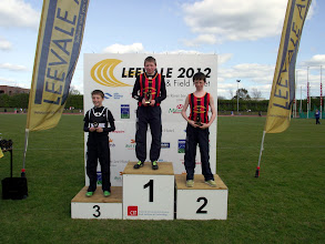 Photo: David Ryan & Jack Fallon, 1st & 2nd in the Boys U/13 Long Jump at Leevale Sports 2012