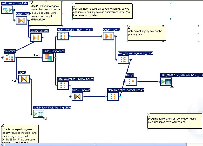SAP BODS Tutorial | documents: +++> 10  Table Comparison