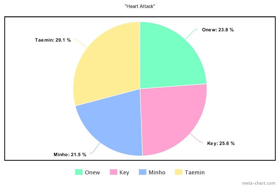 meta-chart - 2021-02-23T234210.999