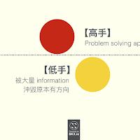 高手和低手的學習策略,只有一線之差。