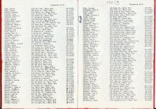 Photo: Directory Hart to McLoughlin
