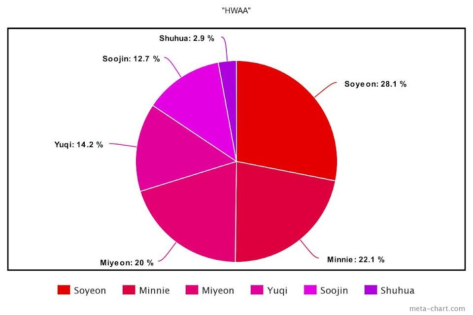 meta-chart - 2021-01-11T201719.066