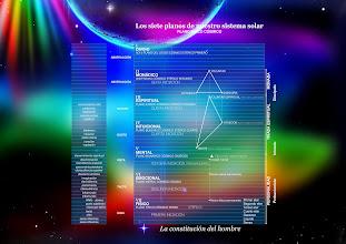 Photo: planos del sistema solar