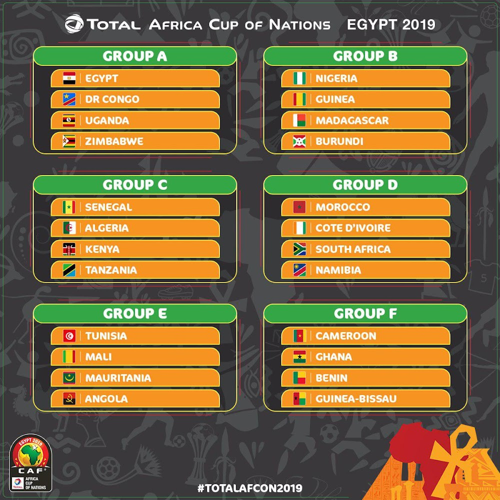 Image result for afcon draw 2019