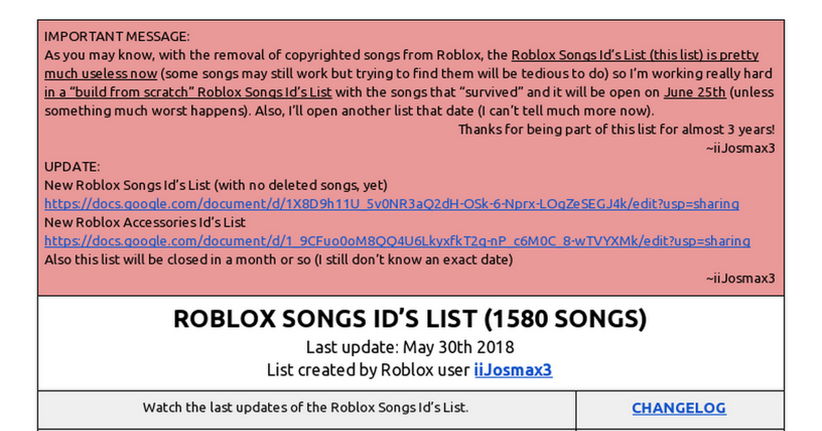 Roblox Songs Id S List 1580 Songs Google Docs