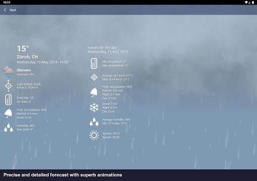 Weather Switzerland XL PRO 1.4.6.4-ch screenshots 10