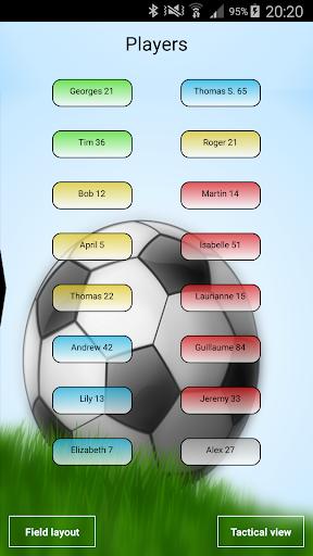 足球经理阵容