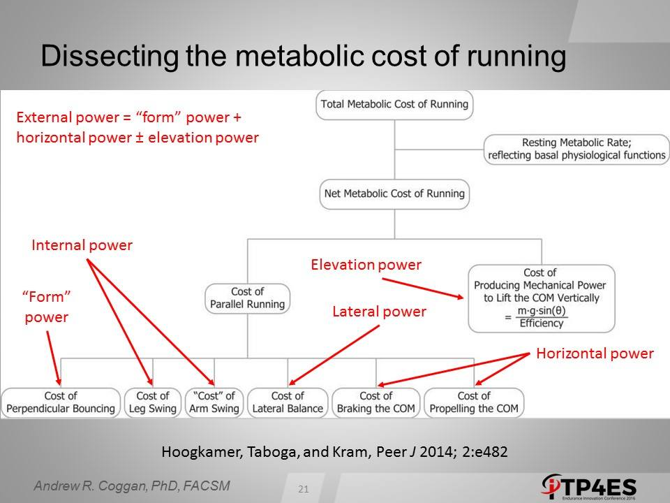 breakdown of running power costs.jpg