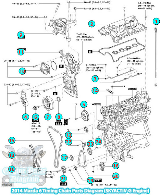 2014 Mazda 6 Timing Chain Parts Diagram  Skyactiv