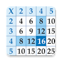 Learn - Multiplication Tables For Kids icon