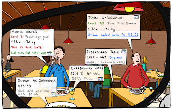 Photo: http://www.bonkersworld.net/augmented/ #comic