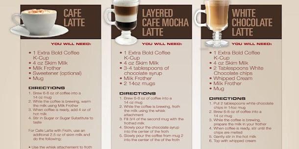 Coffee Recipes – Espresso, Latte, Cappuccino 1
