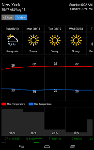 Real Weather - Free Forecast- screenshot thumbnail