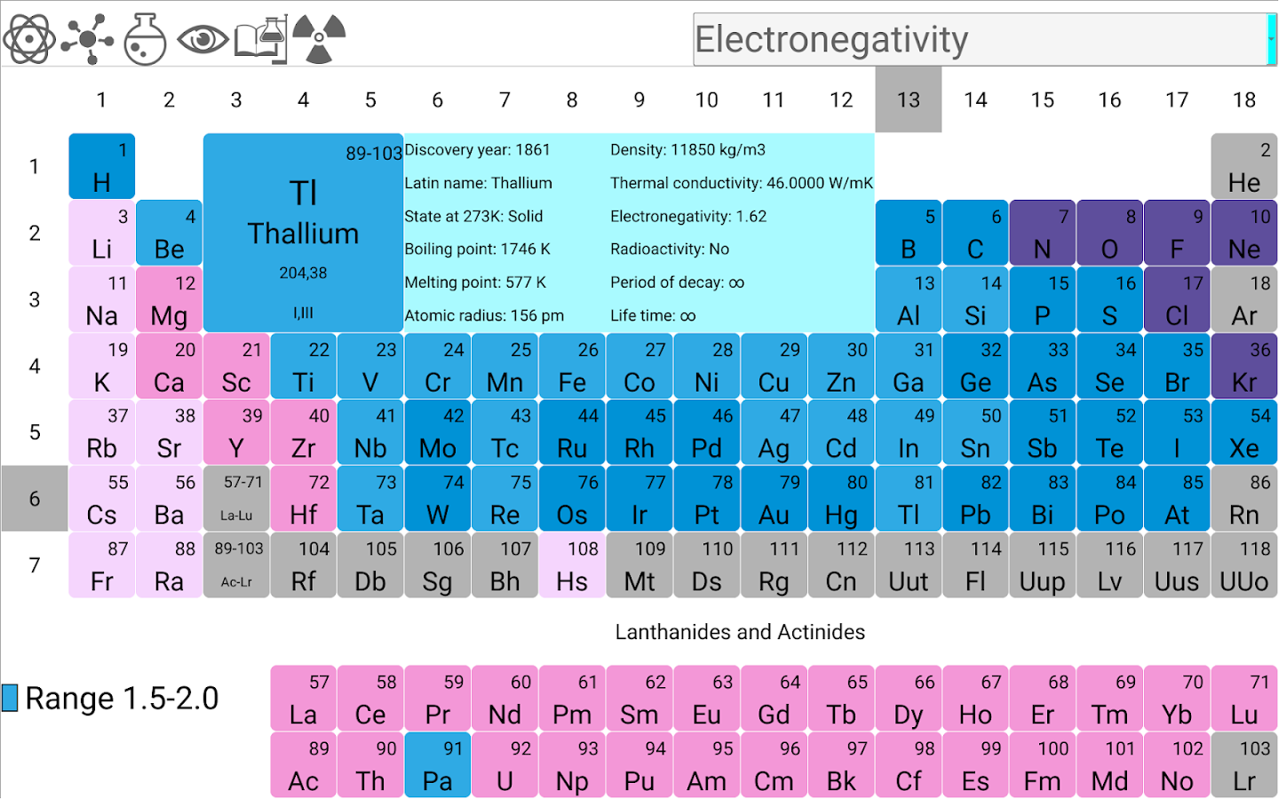 Periodic table pro android apps on google play periodic table pro screenshot gamestrikefo Gallery