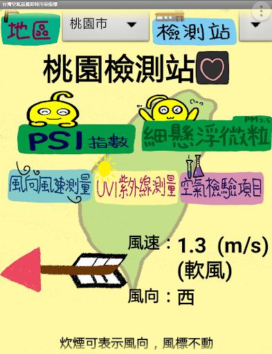 玩免費天氣APP|下載台灣霾害即時檢測-空氣品質.PM2.5.PM10.捲捲毛 app不用錢|硬是要APP