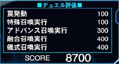 遊戯王8700