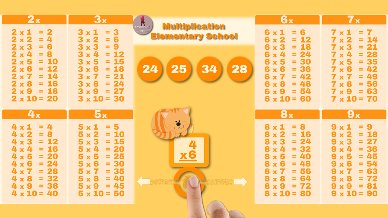 Multiplication School- screenshot