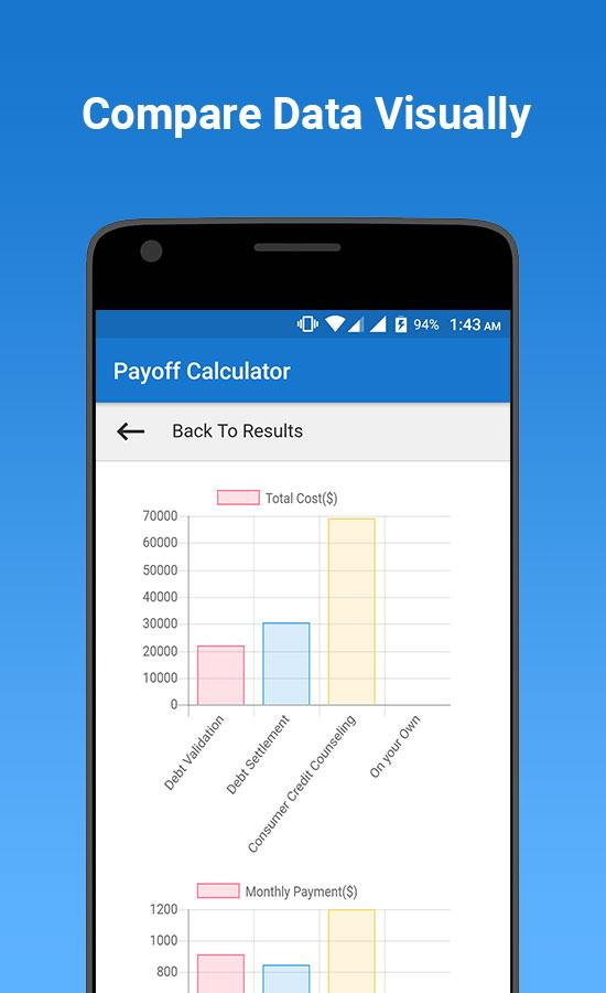 Credit Card Debt Payoff Calculator - Android Apps On Google Play