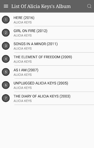 the diary of alicia keys album download