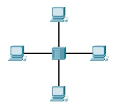 Computer Network Image