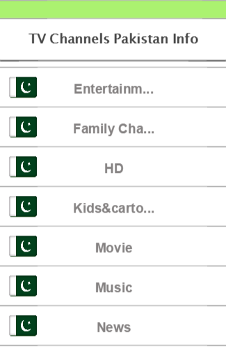 TV Channels Pakistan Info