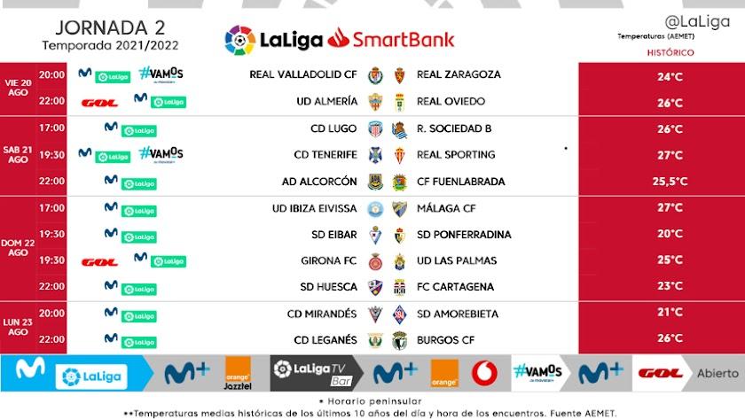 Jornada 2 en Segunda División.