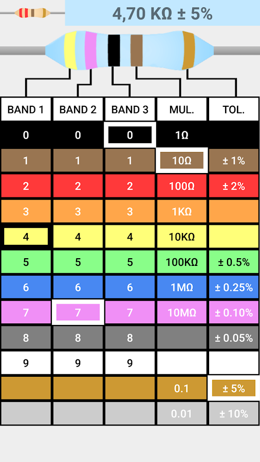 resistor code chart: Resistor code calculator android apps on google play