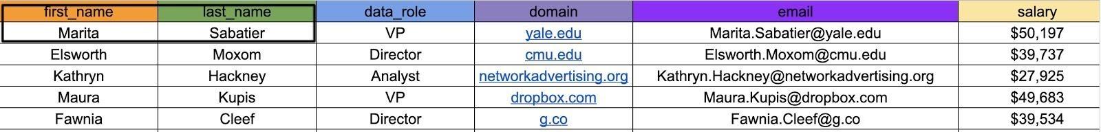 טבלת SQL שורה נתונים של העובדת Marita Sabatier עם 2 עמודות first name, last name