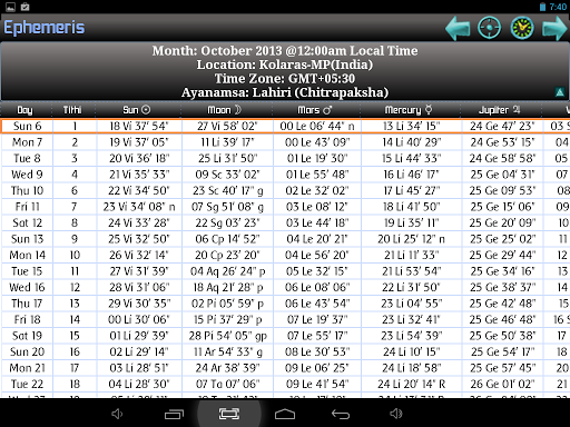 Ephemeris, Astrology Software by Sunil Jain (Google Play
