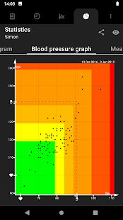 App Blood Pressure APK for Windows Phone