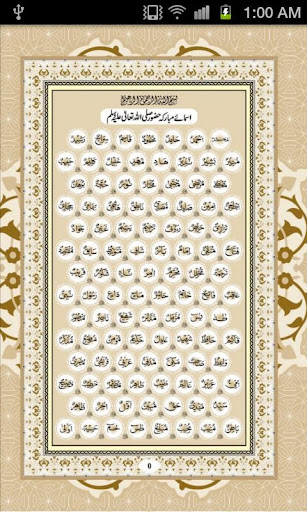 Noble Names of Prophet(PBUH)