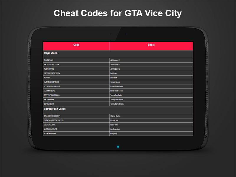 gta 5 cheat codes ps3 helicopter with Details on Ps4 moreover Watch together with Gta 5 Cheats Xbox 360 icizs besides Bugatti Cheat Code Gta 5 Xbox 360 in addition GRAND THEFT AUTO LIBERTY CITY XBOX CHEATS.