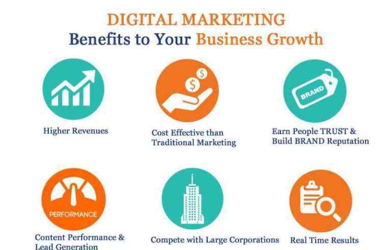 vai trò của Digital Marketing