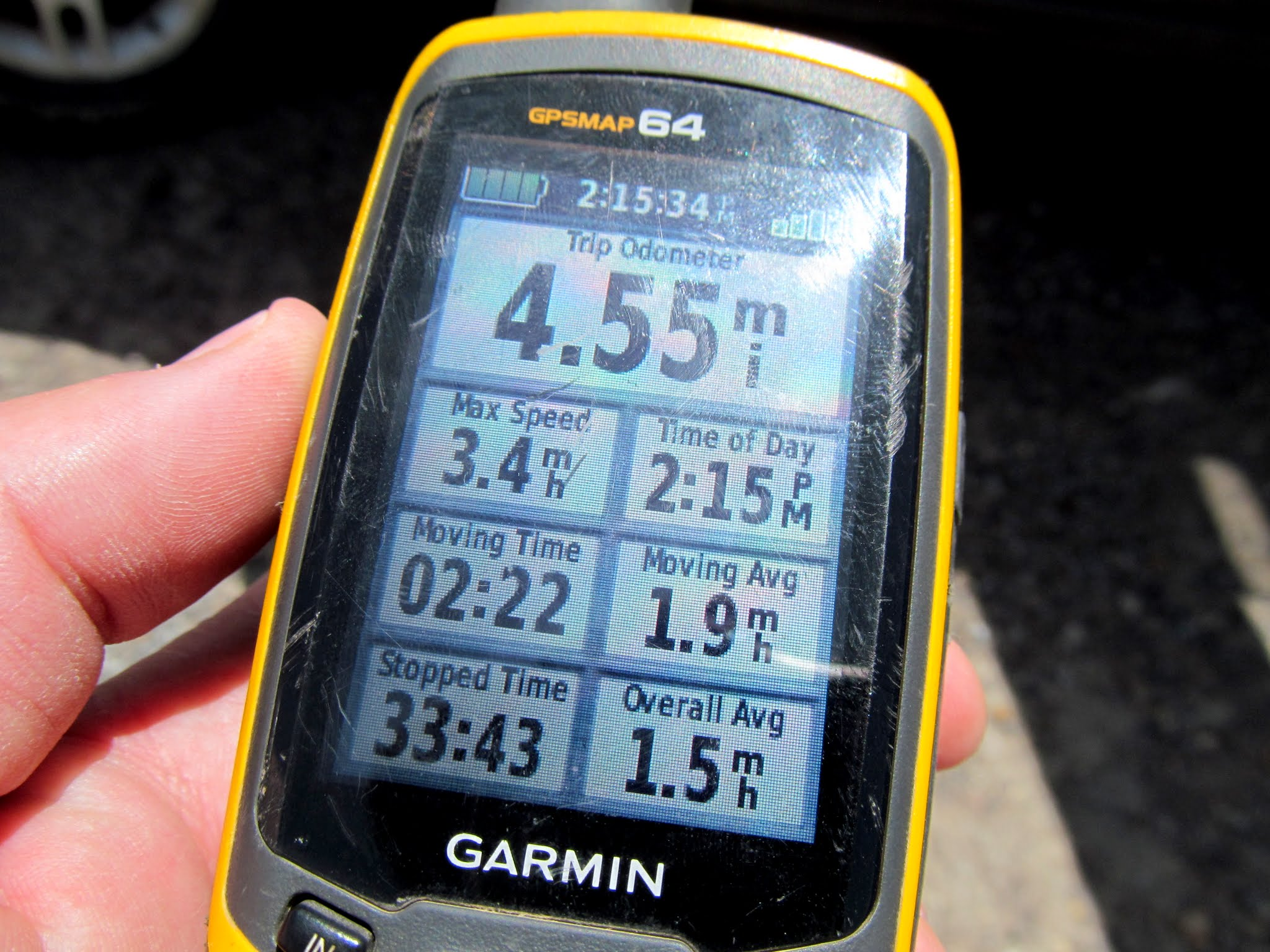 Photo: GPS stats
