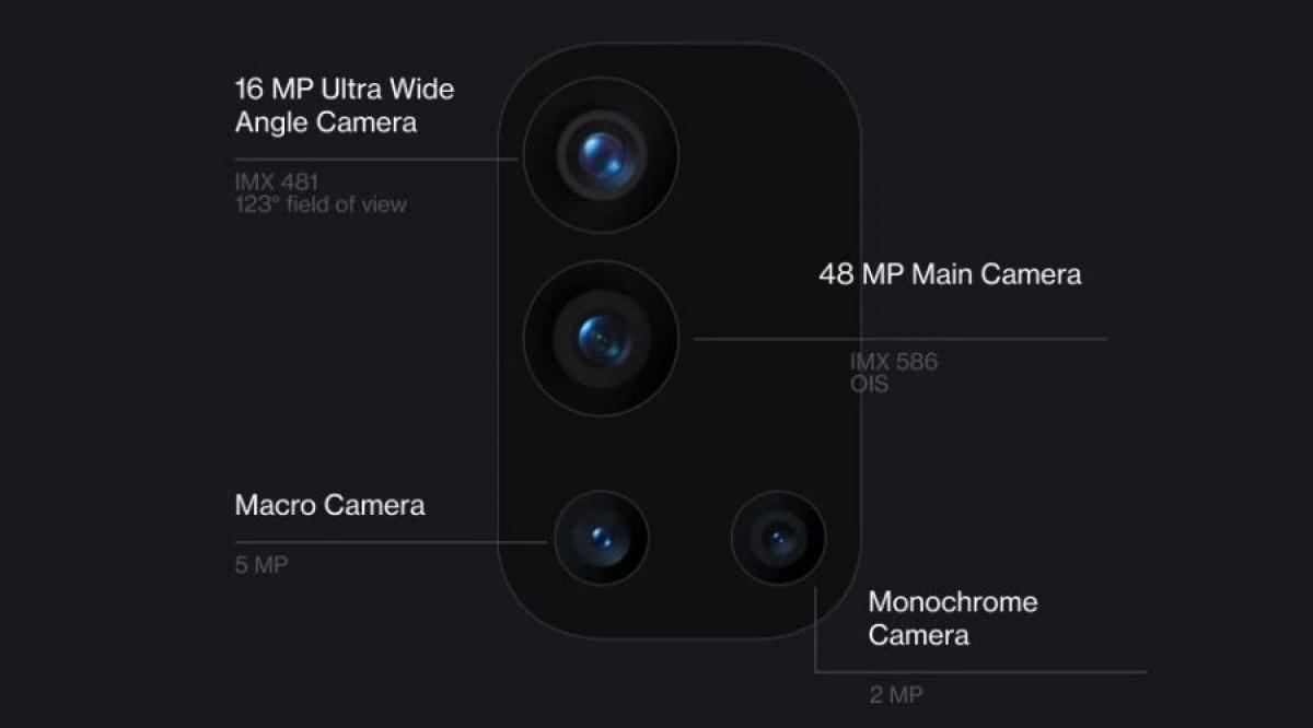 OnePlus เปิดตัวเรือธงรุ่นเล็ก 'OnePlus9R' : ชิป Snapdragon 870, จอ 120Hz display 4