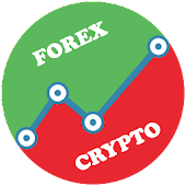 Forex indicator signals and cryptocurrency (Free)