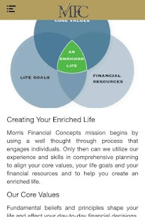 MFC - Morris Financial Concept - náhled