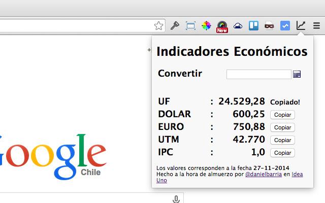 Indicadores Económicos de Chile