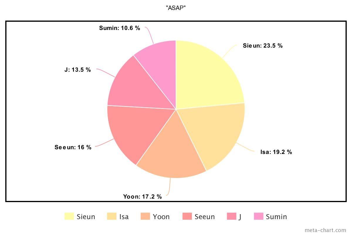 meta-chart - 2021-05-26T211646.197