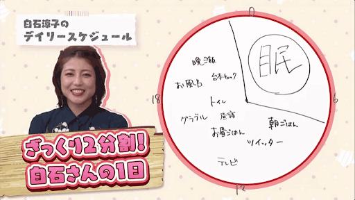 グラブルTVちゃんねる32回