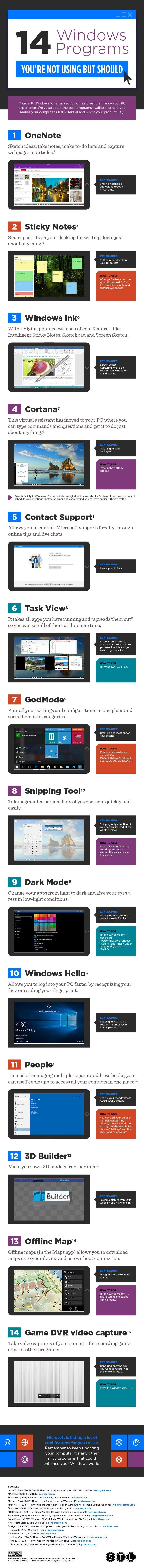 14 programas de Windows que probablemente no estés usando, pero deberías