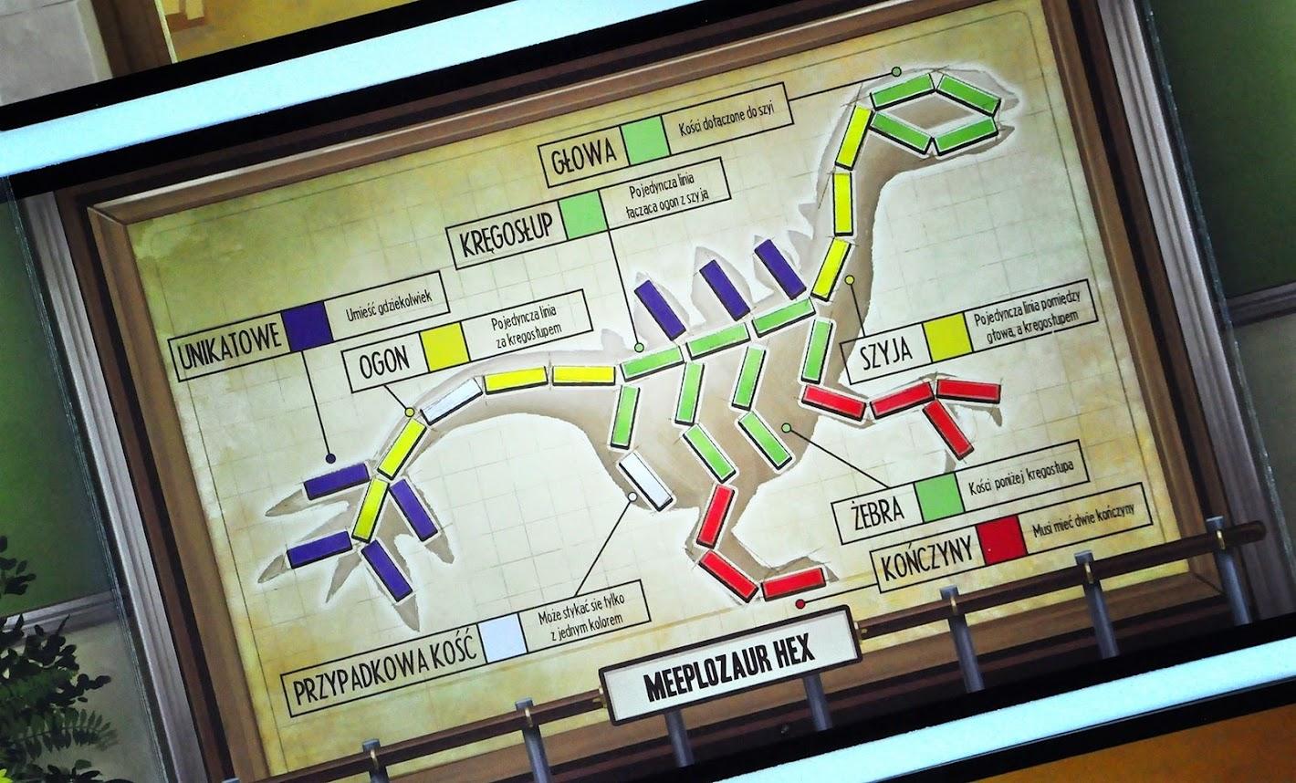 Wielka Wystawa Dinozaurów recenzja