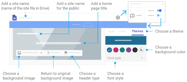 Options for setting up a site mapped, such as adding a name and choosing colors
