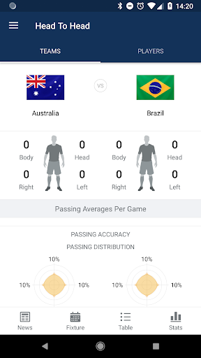 World Soccer Scores Live from Russia in 2018 7.7.3 screenshots 4