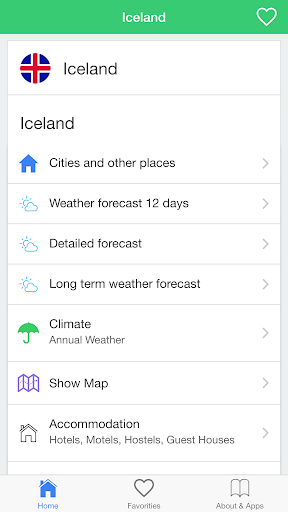Iceland weather guide