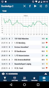 Bundesliga 2 - náhled
