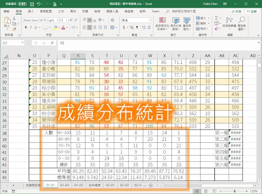 各科成績分布統計與平均、標準差